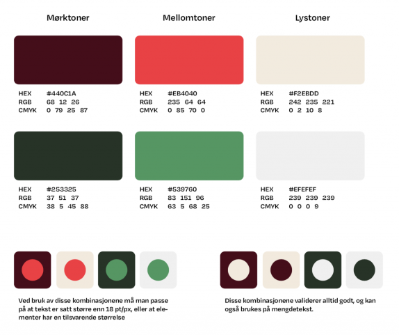 Grafisk fremstilling av fargepalett, Mørktoner, Mellomtoner og Lystoner og ulike fargekombinasjoner mellom dem som oppfyller kontrastkrav. Grafikk